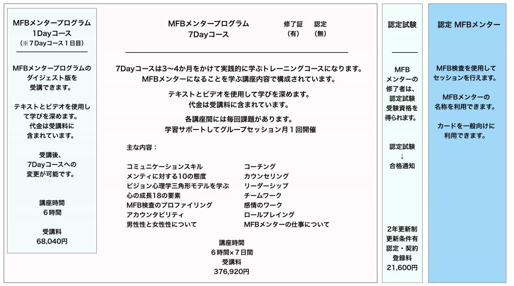 mfbcurriculum0206_2