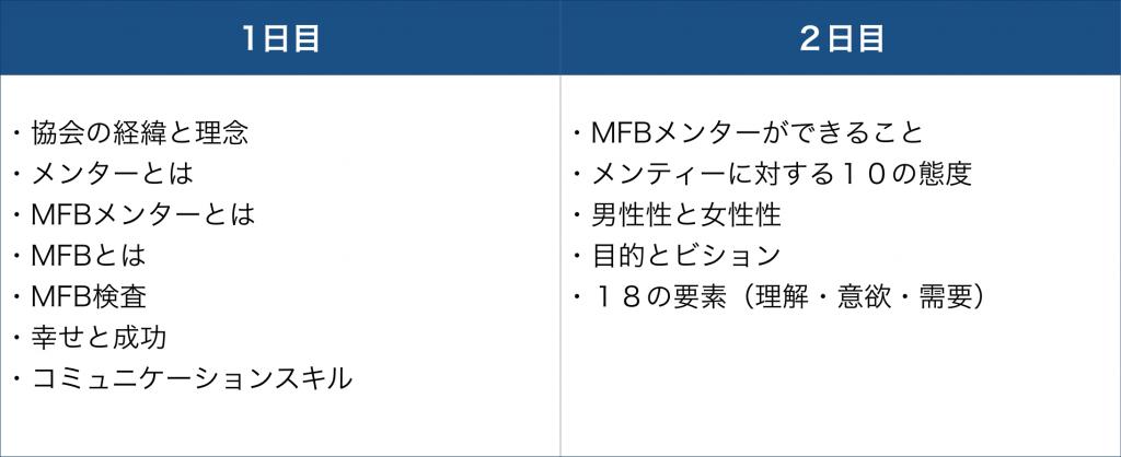 mfbprog0523